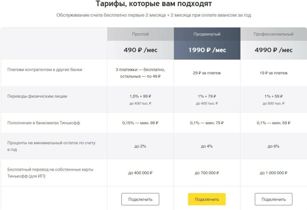 Открыть Расчётный счёт в Тинькофф Бизнес - регистрация, тарифы