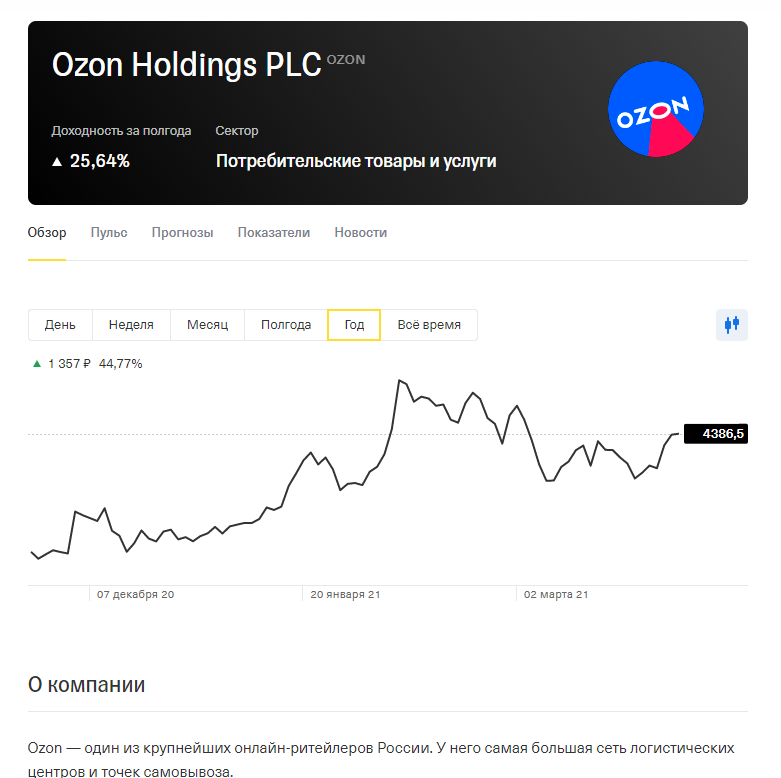 Тикер акций компании Озон на бирже брокера Тинькофф Инвестиции