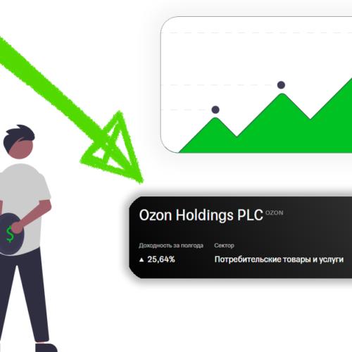 акции фондового рынка - компания Озон